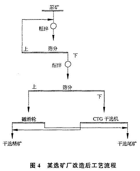 电路 电路图 电子 原理图 490_597